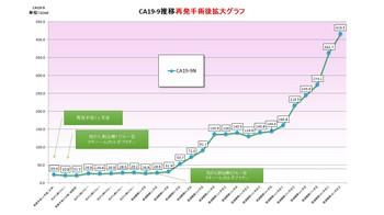 拡大グラフ.jpg